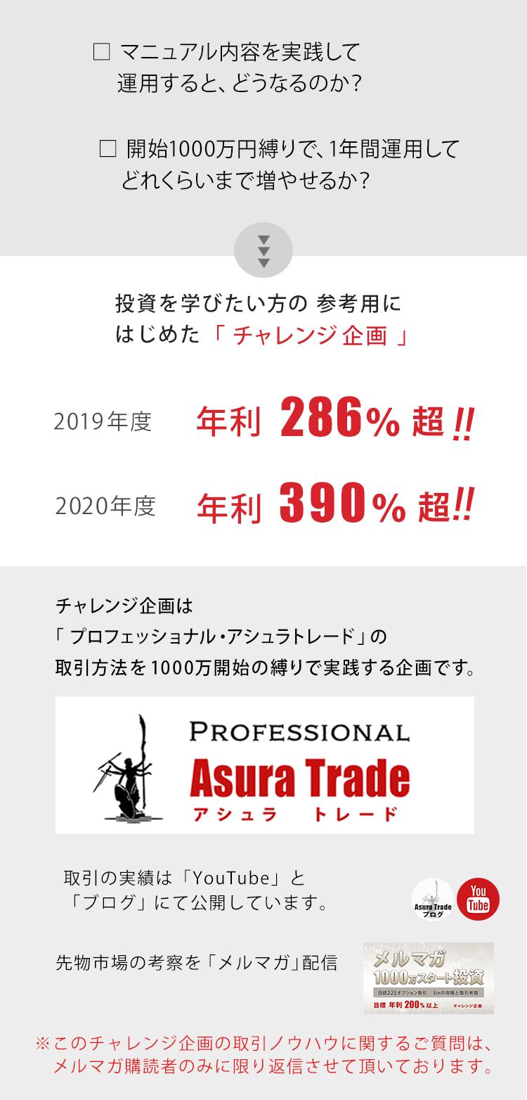日経225オプション取引実績